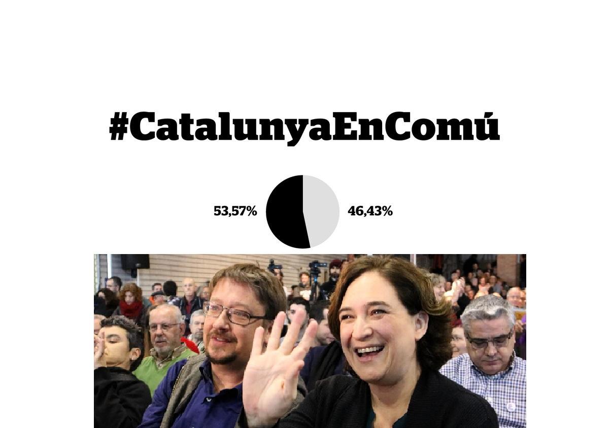 Catalunya en Comú, el nom del nou partit dels comuns