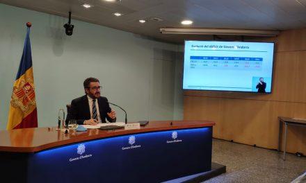 Ofec de les finances públiques a Andorra: Nou préstec de 100 milions d'€ d'una entitat francesa